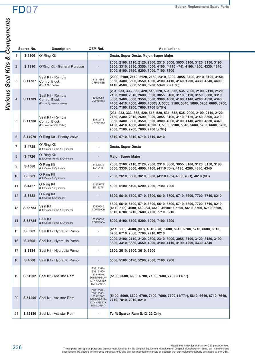 hight resolution of parts lists ford hydraulic pumps page 242