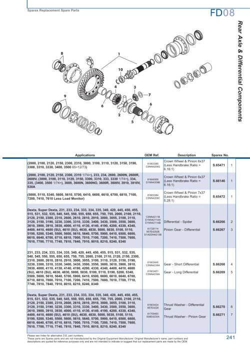 small resolution of parts lists ford rear axle page 247