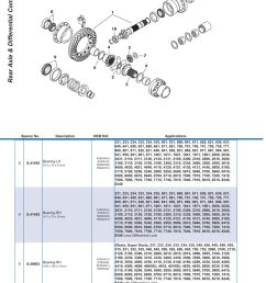 parts lists ford rear axle page 248  [ 893 x 1263 Pixel ]