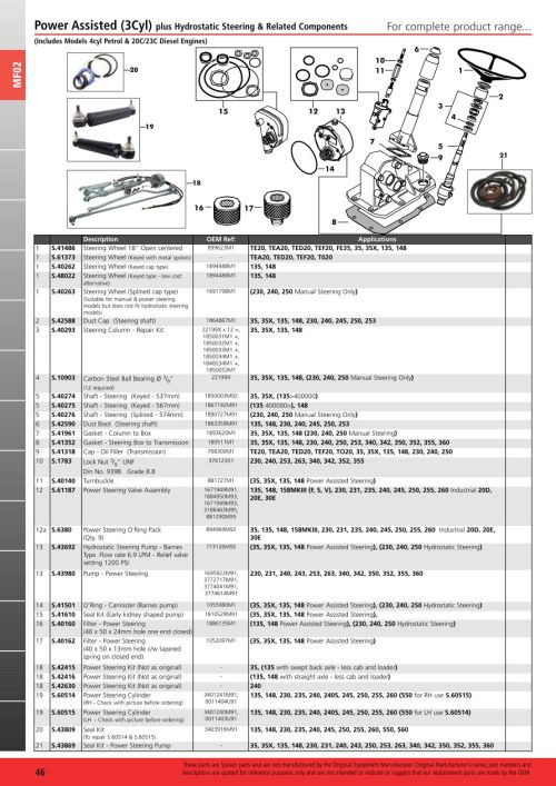 small resolution of excellent massey ferguson 135 wiring diagram ideas massey ferguson 35 wiring diagram massey ferguson 65
