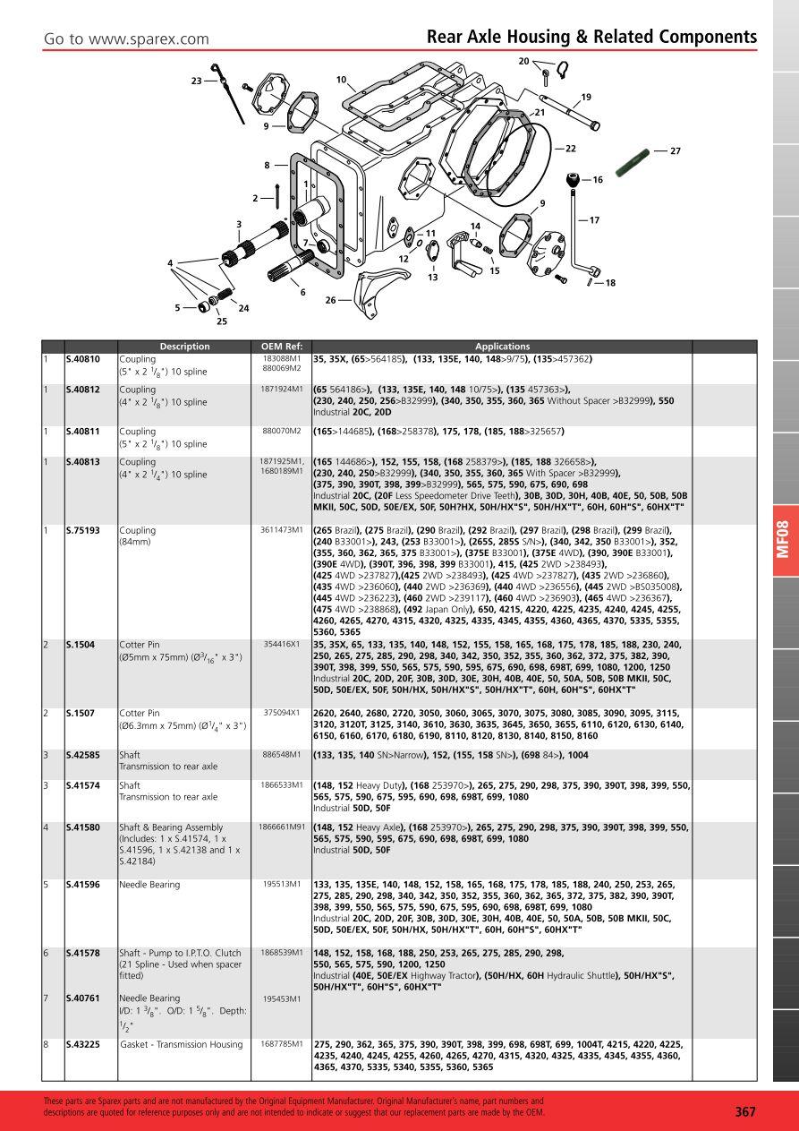 massey ferguson wiring diagram alluvial fan fiat 415 librarys 700224 2013 mf08 367