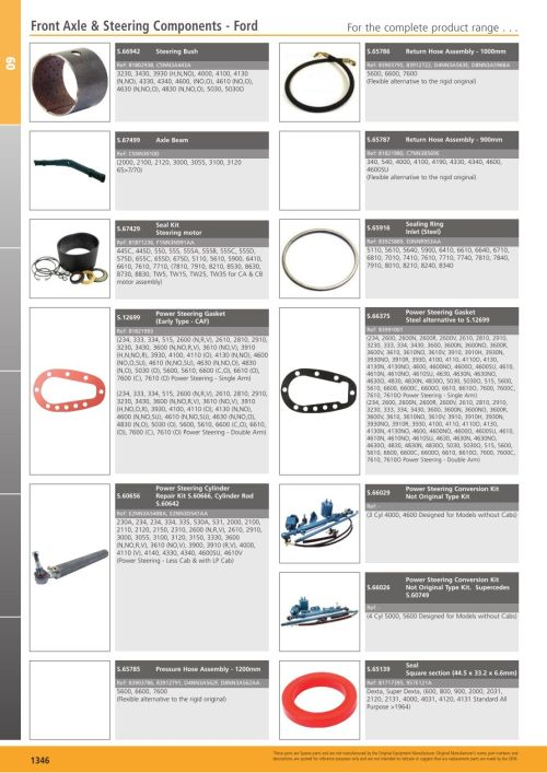 small resolution of ford 655c wiring diagram best wiring libraryford 655c wiring diagram