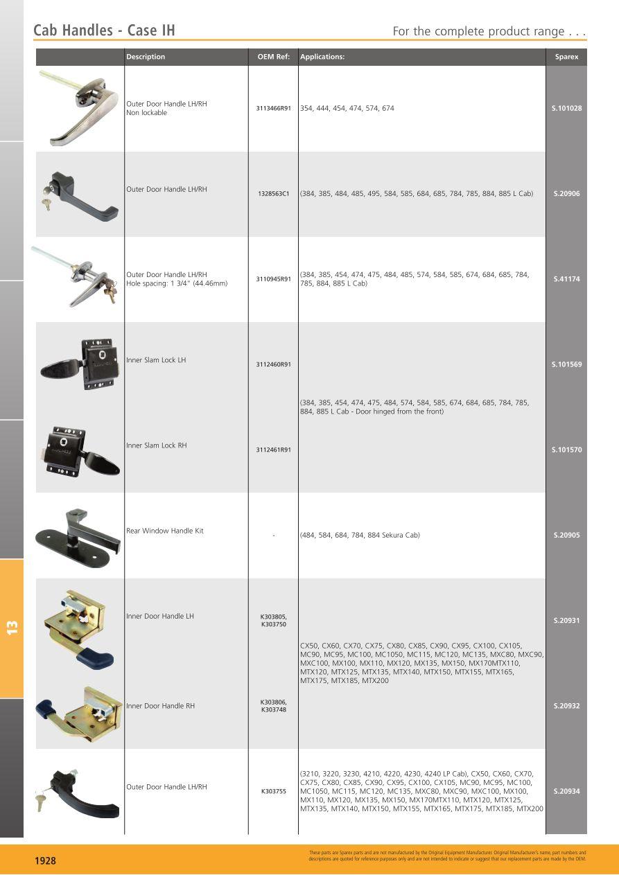 medium resolution of wiring diagram case 444 garden simple shovelhead wiring diagram mini case ih magnum