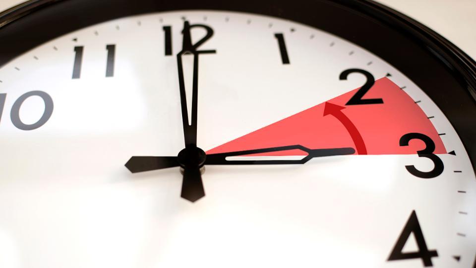 clockws forward