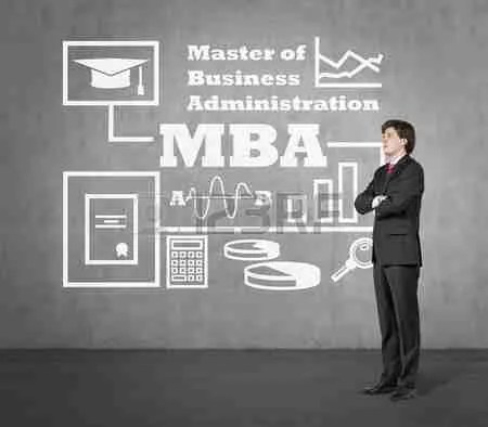 The Best Mba Programs Part Time Full Time On Line