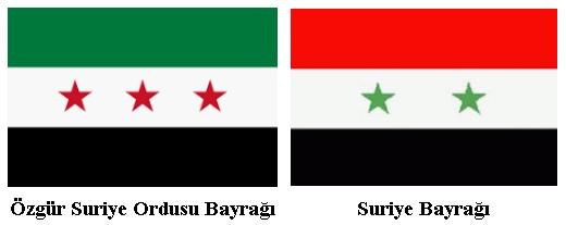 Suriye ve Özgür Suriye Ordusu (ÖSO) bayrakları