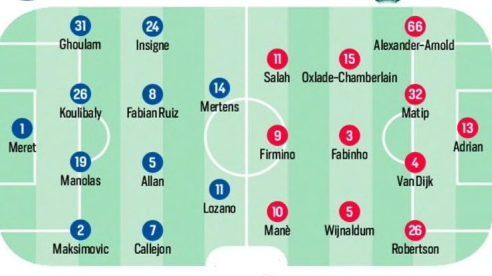 Sport: Champions League