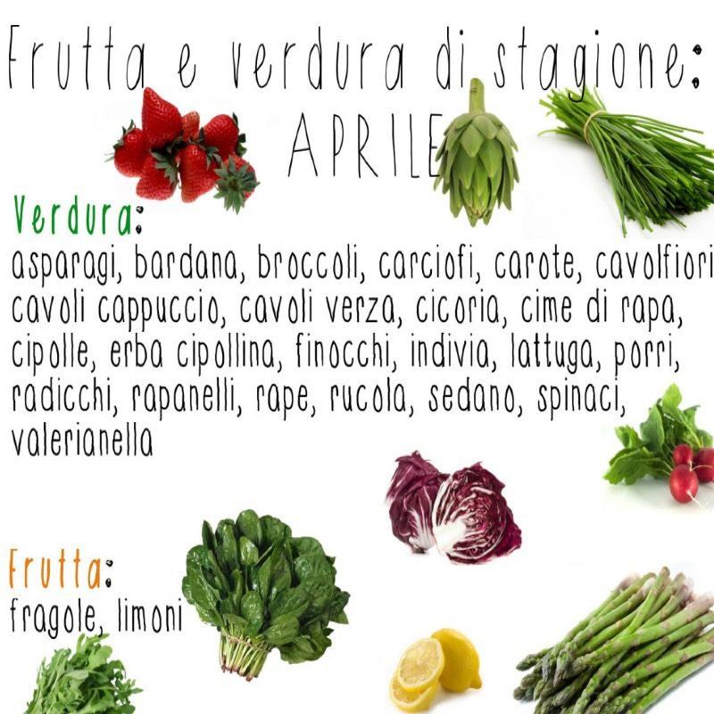alimentazione sana settimana