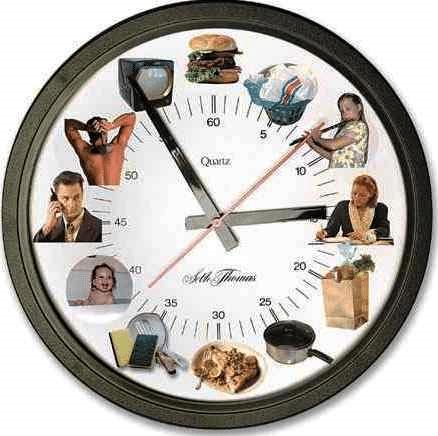 zarządzanie czasem - 26 WSKAZÓWEK JAK OSZCZĘDZAĆ CZAS - PROWADZENIE DOMU
