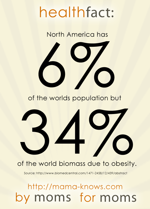 North American obesity is out of control