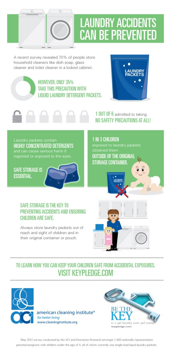 infographic ACI
