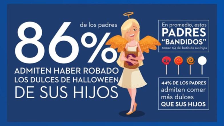 Caricatura para Halloween y dulces