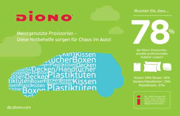 Diono-15-070 Diono Infographic B