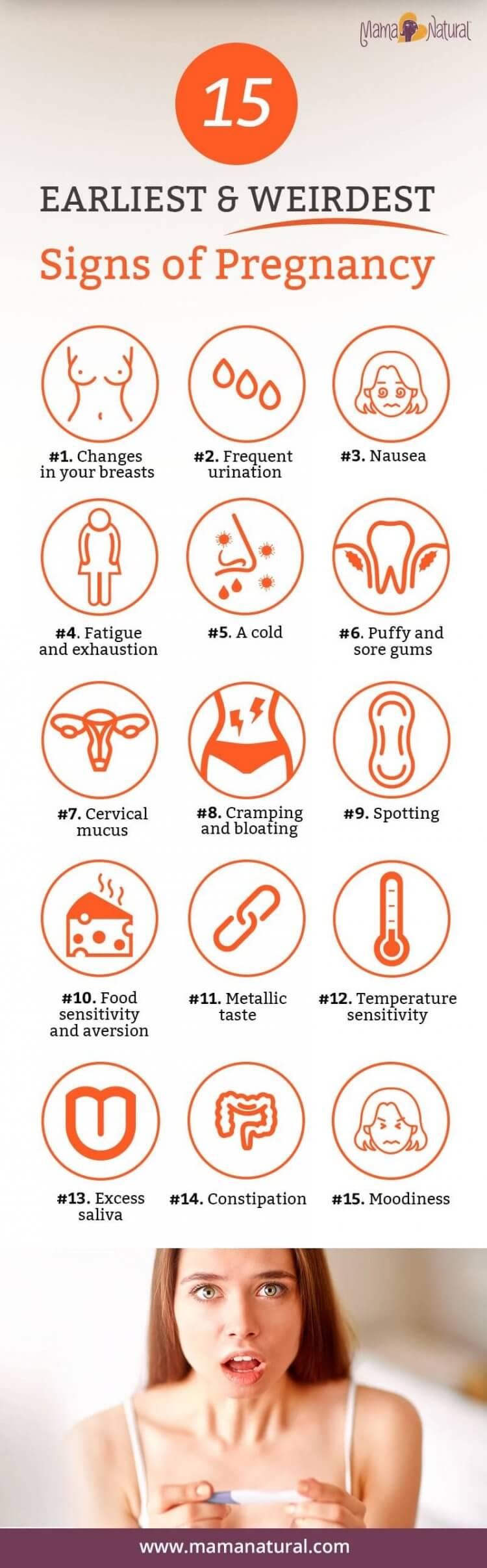 Signs of Pregnancy: The 15 Earliest & Weirdest Symptoms
