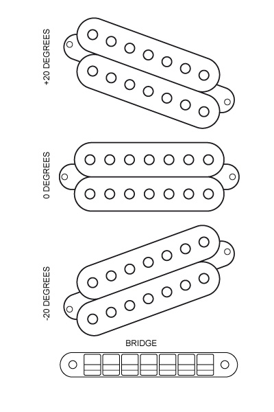 humbucker: Slanted 7-strings humbuckers