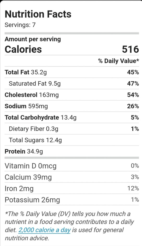 Nutrition Information - Honey Soy Chicken