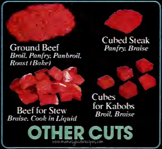 Beef Other Cuts