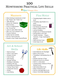 worksheet. Daily Living Skills Worksheets. Grass Fedjp ...