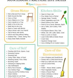 100+ Montessori Practical Life Skills - Mama's Happy Hive [ 1056 x 816 Pixel ]