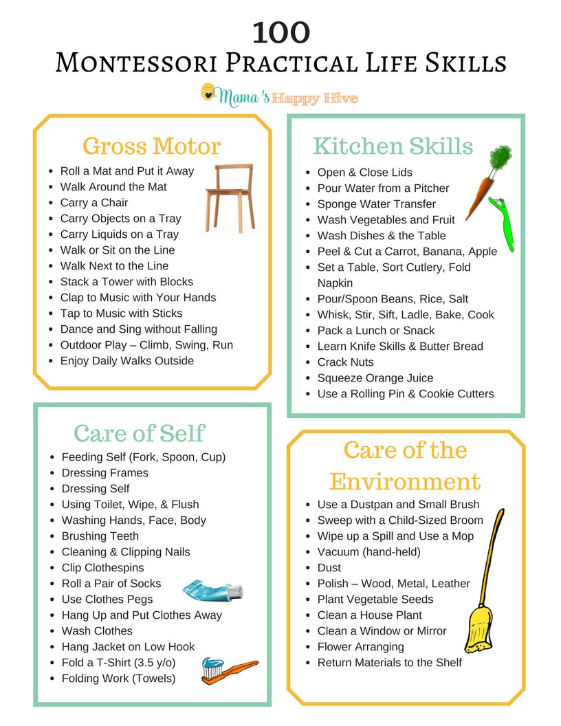 medium resolution of 100+ Montessori Practical Life Skills - Mama's Happy Hive