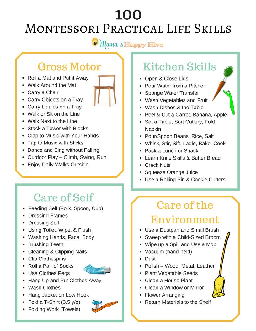 hight resolution of 100+ Montessori Practical Life Skills - Mama's Happy Hive