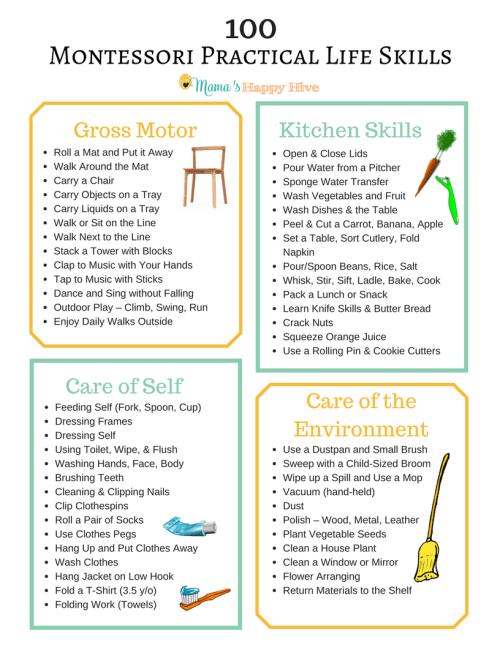 small resolution of 100+ Montessori Practical Life Skills - Mama's Happy Hive
