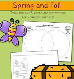 kindergarten activity venn diagram [ 1000 x 1500 Pixel ]