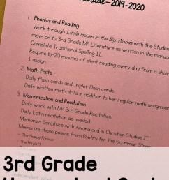 3rd Grade Homeschool Goals 2019-2020 - Mamas Learning Corner [ 1500 x 1000 Pixel ]