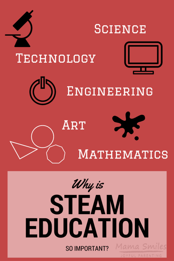Steam Education Important Find Great