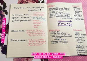 HOW TO PLAN YOUR OWN UNIT STUDY, MAMATEACHESME, HOMESCHOOLING