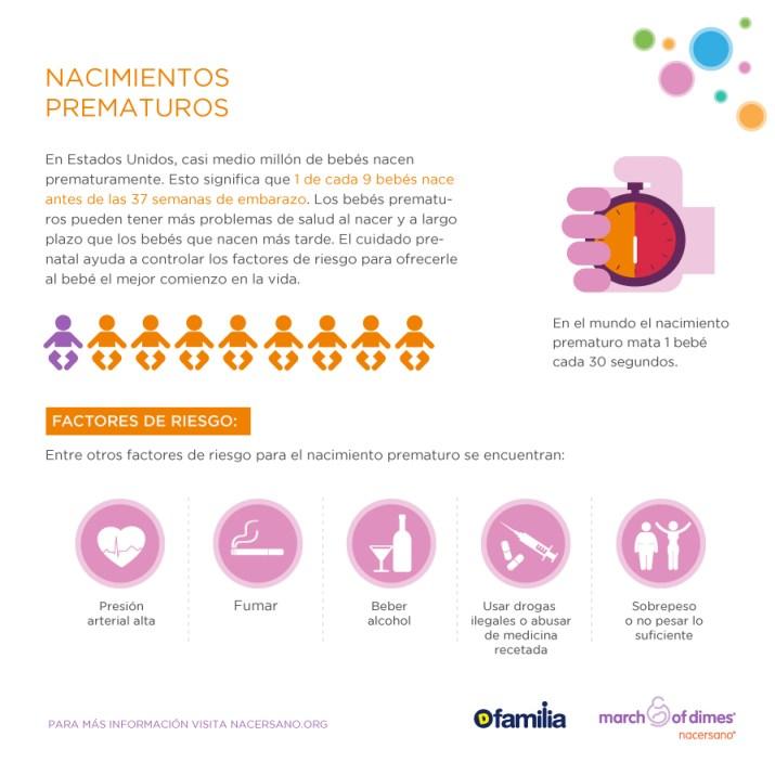 embarazo, infografía