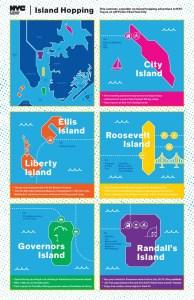 Las 5 Islas de Nueva York que tienes que conocer