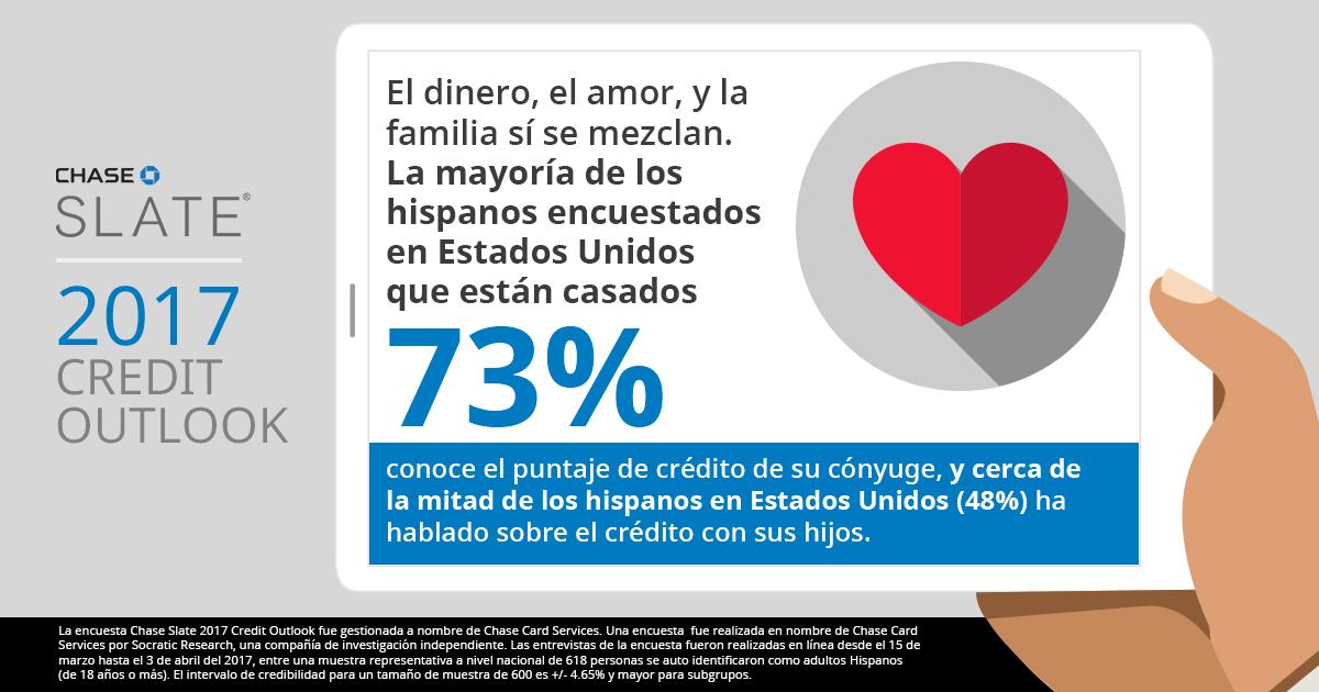 finanzas, hispanos, latinos, credito