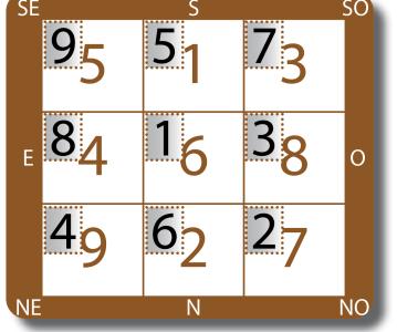 Etoiles volantes pour le mois du Cheval de Bois – Jia Wu 甲午 (du 5 juin au 6 juillet)