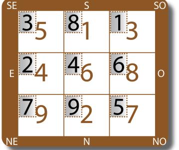 Étoiles volantes mensuelles – Mars 2021, mois du Lièvre de Métal – Xin Mao 辛卯 (du 5 mars au 3 avril)