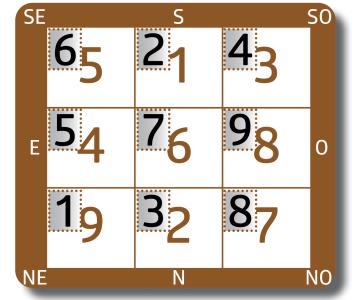Etoiles volantes pour le mois du Coq de Feu – Ding You 丁酉 (du 7 septembre au 7 octobre)