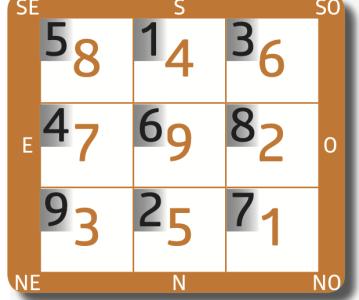 Étoiles volantes mensuelles – Octobre 2018, mois du Chien d'Eau – Ren Xu 壬戌 (du 8 octobre au 6 novembre)