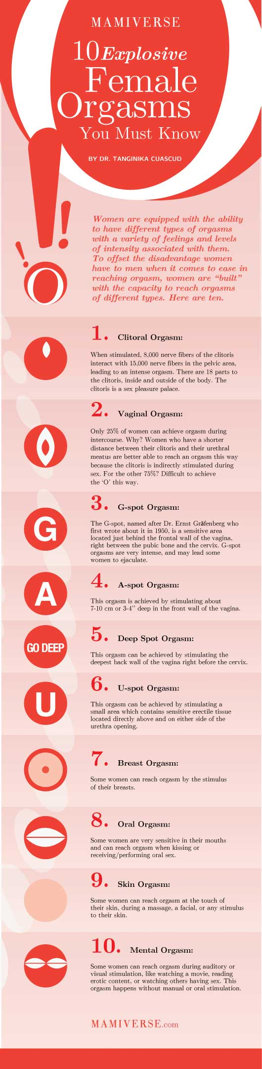 10 Explosive Female Orgasm Types (Must-Know Info!)