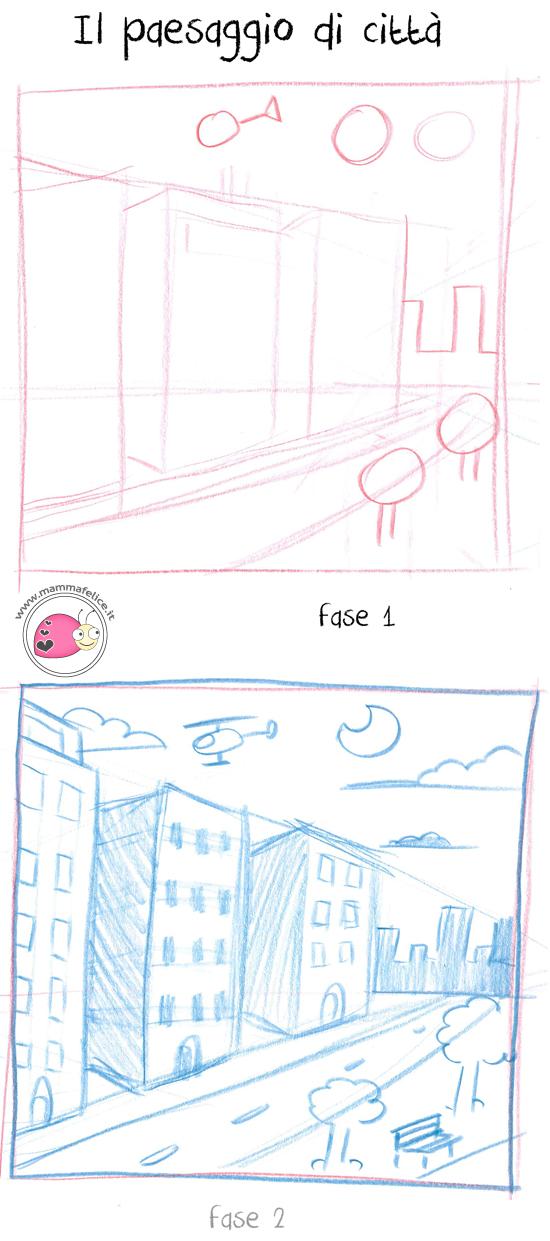 Come disegnare un paesaggio  Mamma Felice
