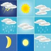 Varied weather