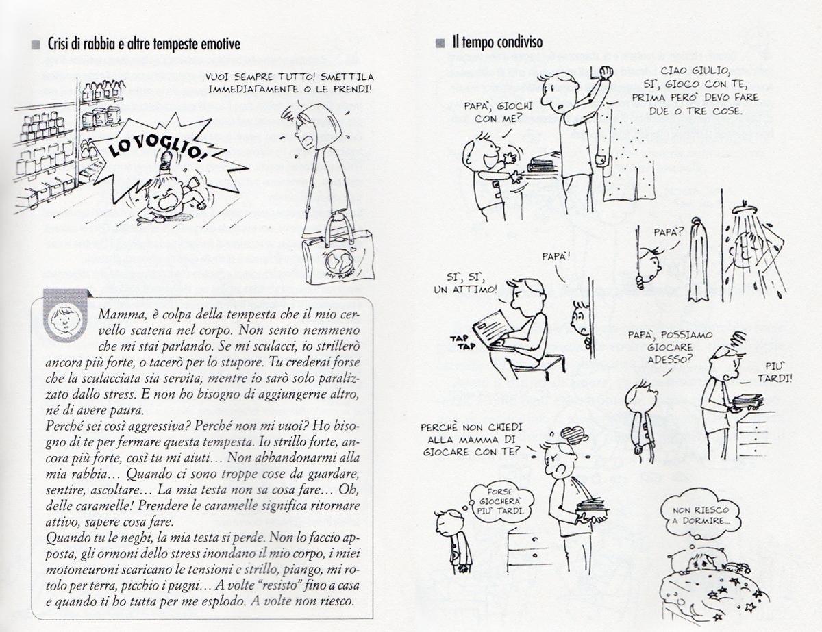 esempi illustrati