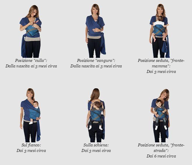 100% autentico offrire sconti nuovo prodotto Babywearing: le posizioni migliori con il vostro supporto ...