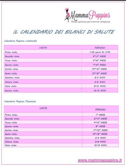 Calendario Della Salute.Ecco Il Calendario Dei Bilanci Di Salute Dei Bambini