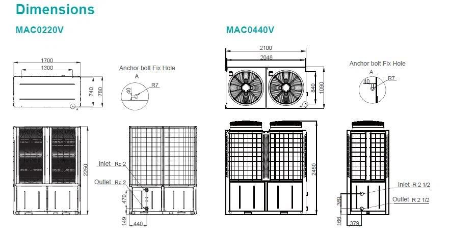 China VFD Modular Air Cooled Chiller (Heat Pump