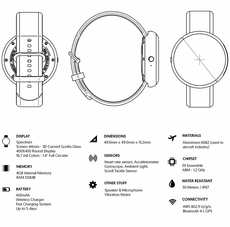 dagadam_watch_specifications