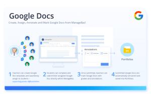 New Admin UI to include Google Docs Integration  ManageBac