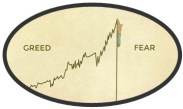 Greed and Fear in Trading
