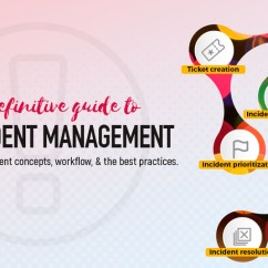Itil Processes Diagram Electric Motor Control Wiring Incident Management Workflows, Best Practices, Roles, And Kpis - A Definitive Guide
