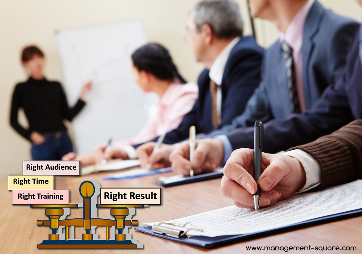 PMP® Certification Cost