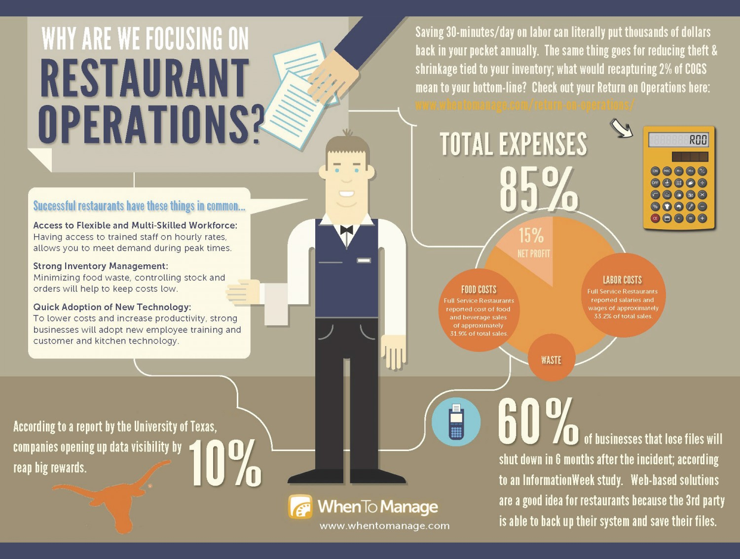 Startup Business Plan For a Restaurant  Management Guru  Management Guru
